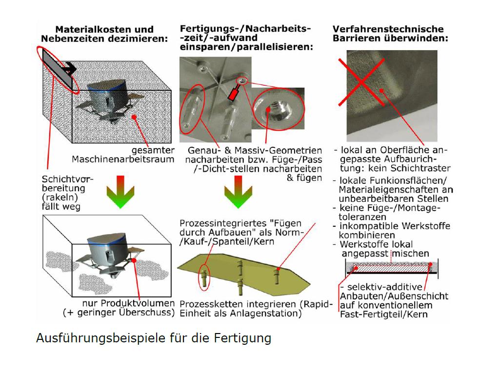 """Hochschule für Technik und Wirtschaft Berlin: Patent im Bereich """"additive Fertigung"""""""